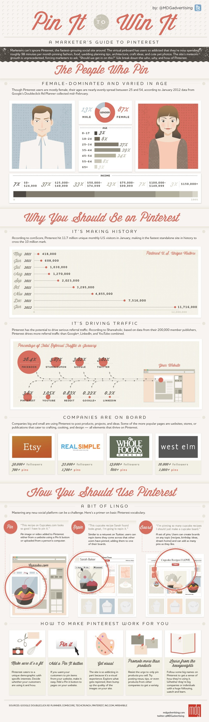The Marketer's Guide to Pinterest [INFOGRAPHIC]