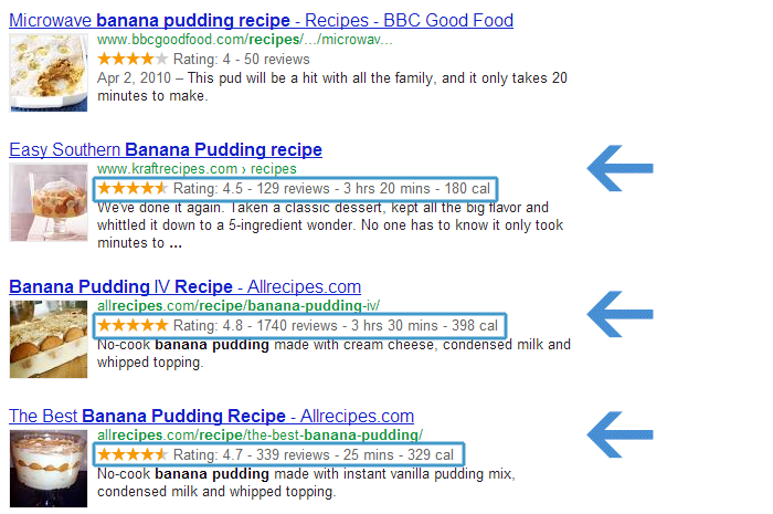 Rich Snippets In SERPs Example