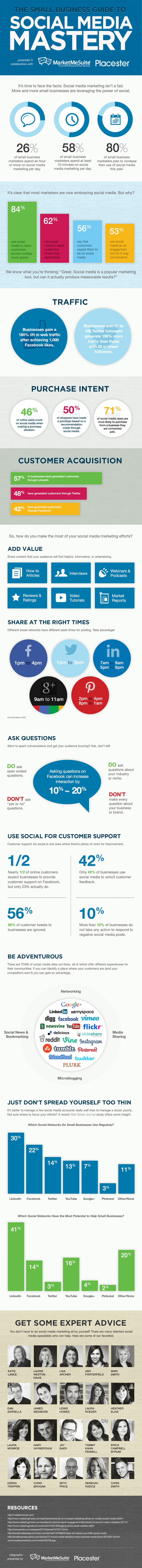 The Small Business Guide To Social Media Mastery [INFOGRAPHIC]