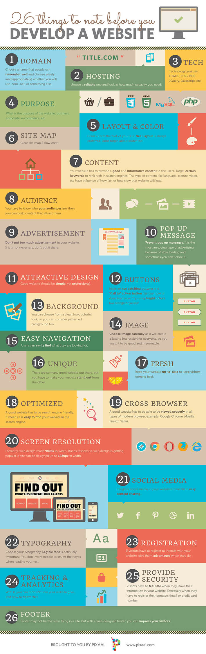 26 Things To Consider Before Developing A Brand New ...