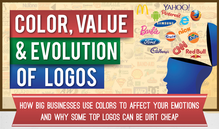 Color Value & Evolution of Logos Infographic